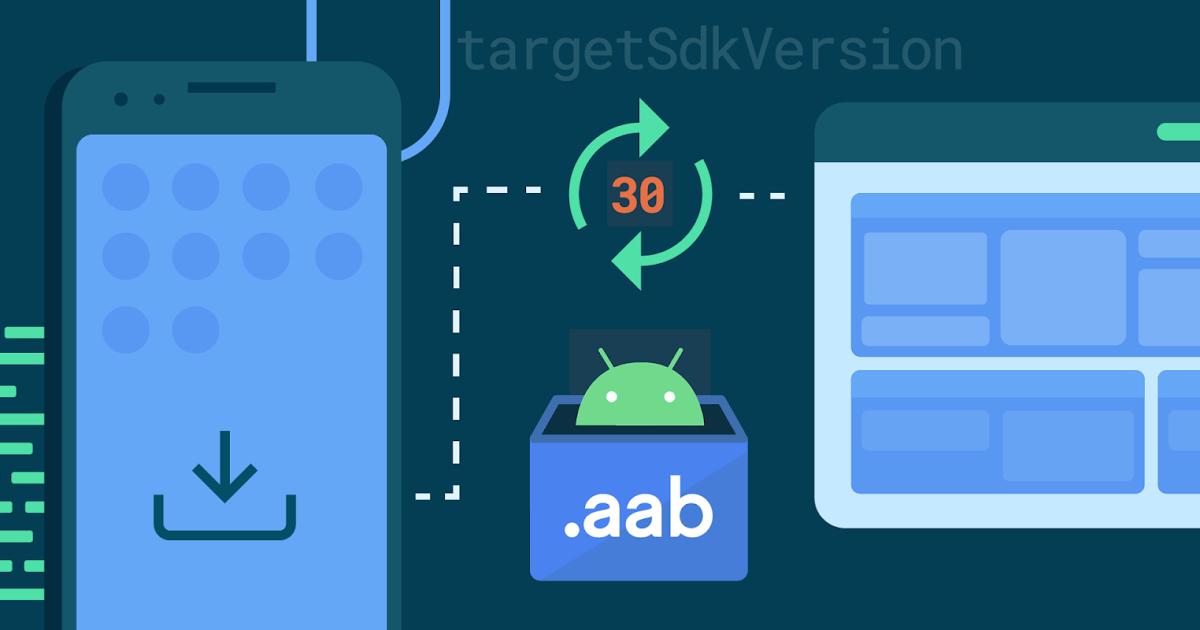 APK vs Android App Bundles